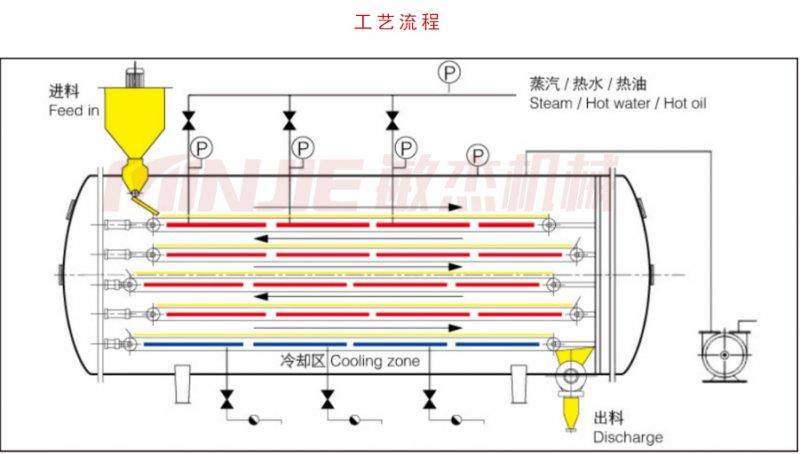 固体流程工艺.jpg-水印.jpg